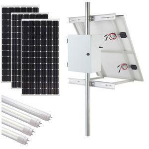 Internally Illuminated Solar Sign Kit (2-Sided) - 24,000 Lumens