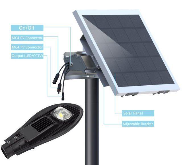 Commercial Solar Street Light with 50 Watt Solar Panel - 6000 Lumen