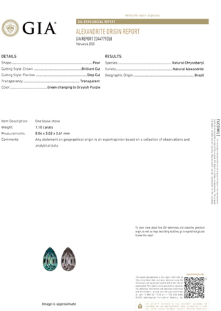 Fine Gem GIA Certified Genuine Loose Alexandrite Gemstone in Pear Cut, 8.06 x 5.02 x 3.61 mm, Green to Purple, 1.1 carats