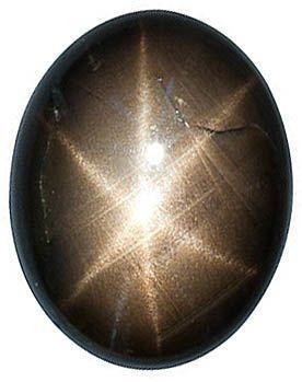 Black Star Sapphire Oval Cut Gems in Grade AAA