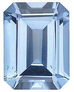 Imitation Aquamarine Emerald Cut Stones