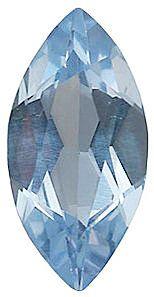 Imitation Aquamarine Marquise Cut Stones