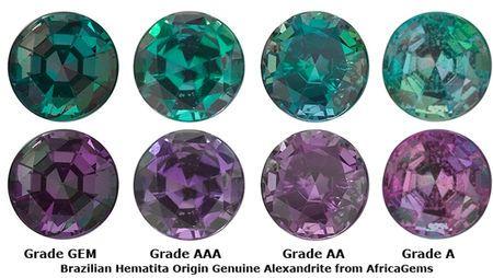 Round Cut Genuine Alexandrite in Grade AA