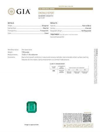 Unset Vibrant Emerald Gemstone, Emerald Cut, 7.9 carats, 13.32 x 11.76 x 8.26 mm , GIA Certified - A Super Fine Gem
