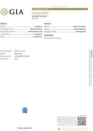 6 x 5.6 mm, 0.91 carats No Heat Blue Sapphire Gemstone in Radiant Cut, Rich Cornflower Blue Color  - GIA Certified