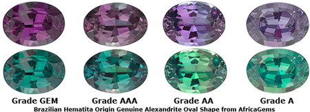 Oval Cut Genuine Alexandrite in Grade AAA