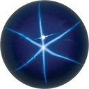 Imitation Blue Star Sapphire Round Cut Gems - Calibrated
