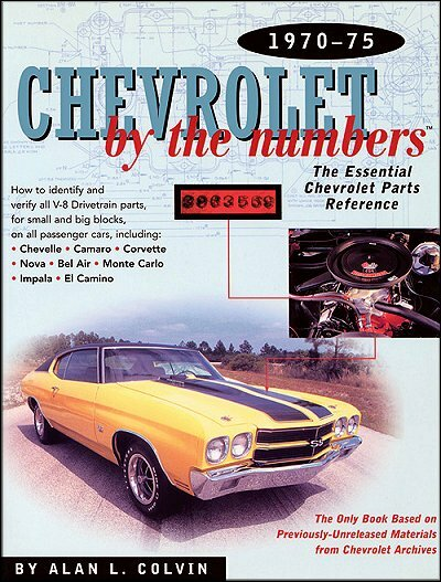 Chevy By The Numbers 1970-1975: Chevy V8 Drivetrain Casting Part Numbers