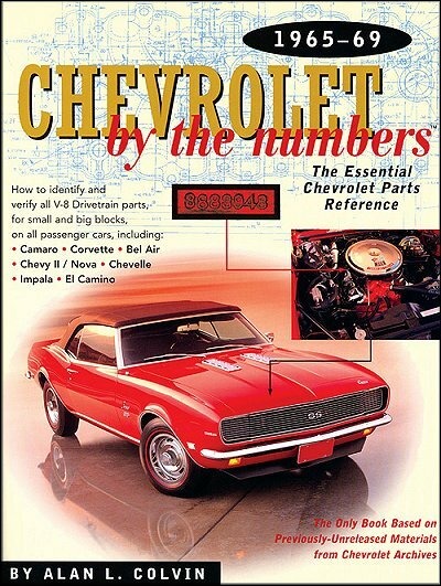 Chevy By The Numbers 1965-1969: Chevy V8 Drivetrain Casting Part Numbers