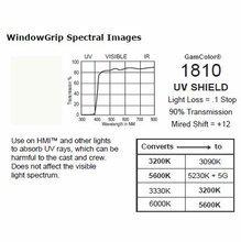 "GAM WindowGrip UV Shield Block Window Filter 48"" x 25ft #1810"