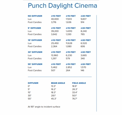 Aadyntech Punch Cinema Series LED - Daylight