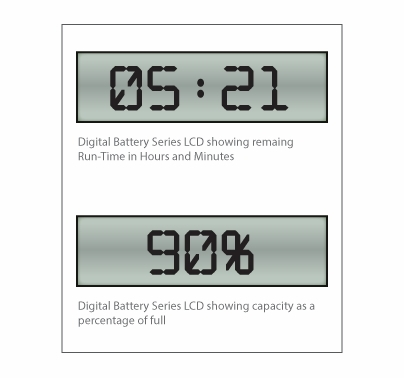 G150 Battery