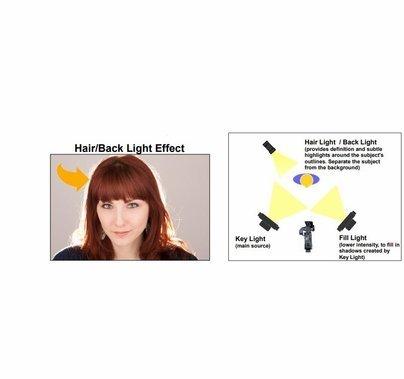 Frezzi HairLight EyLight Warm Color Temperature Kit