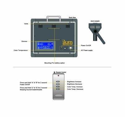 Ikan IB1000 2 Point LED Light Kit BICOLOR