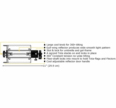 Lowel Tota Light 750w T1-10