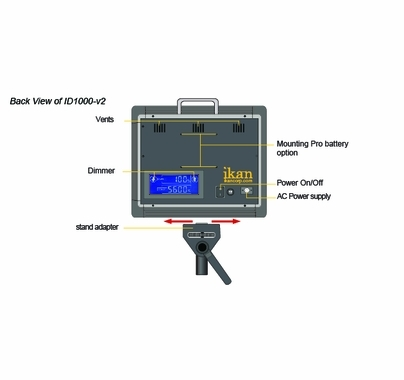iKan ID1000-V2 1x1 Daylight LED Light Panel