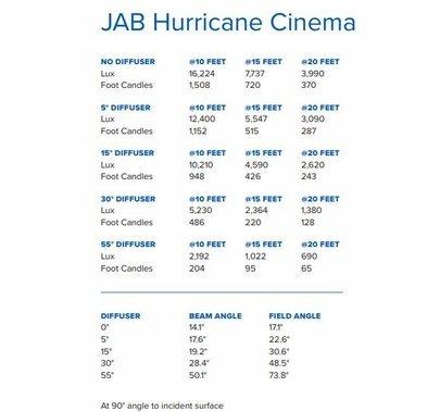 Aadyntech Jab Hurricane Cinema LED