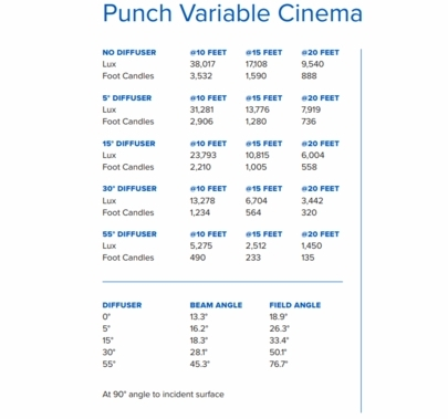 Sturdy Aadyntech Punch Variable Cinema LED