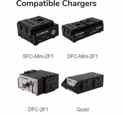 Block Li Ion Battery 96wh Dual Voltage 14.4 / 28.8 Volts